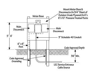 Diagram of 320/400 amp self contained meter base