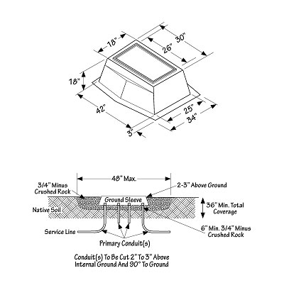 Diagram for Typical Ground Sleeve Installation
