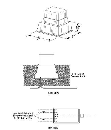 Diagram for Secondary Pedestal Installation