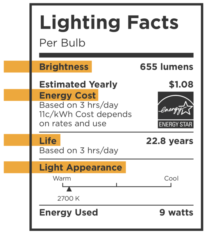 Example lighting facts label
