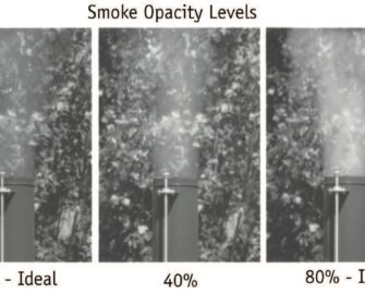 Smoke Opacity Levels. 20% — Ideal. 40%. 80% — Illegal.